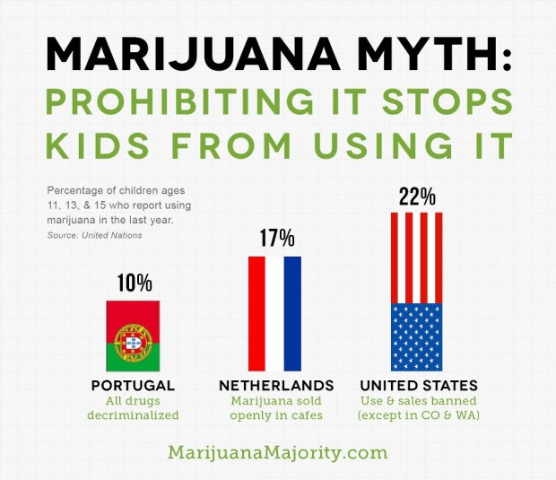 20130421su-marijuana-usage-and-legalization