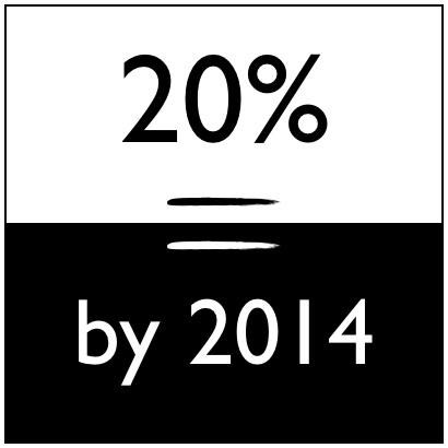 20130422tu-twenty-percent-by-2014-camaign-410x410